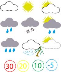 ingresando al siguiente link https://app.weathercloud.net/d4017303246 podrá ver los datos de la central meteorológica San Lorenzo